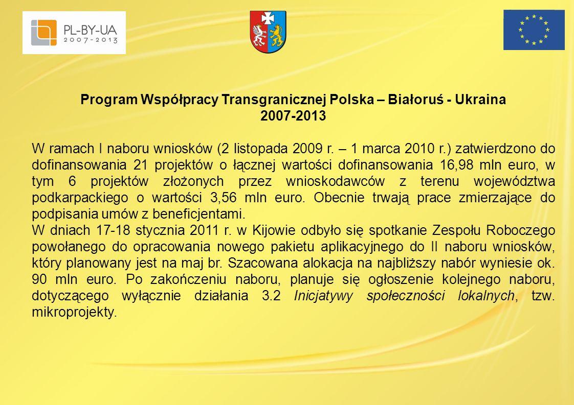 Program Współpracy Transgranicznej Polska – Białoruś - Ukraina 2007-2013 W ramach I naboru wniosków (2 listopada 2009 r. – 1 marca 2010 r.) zatwierdzo