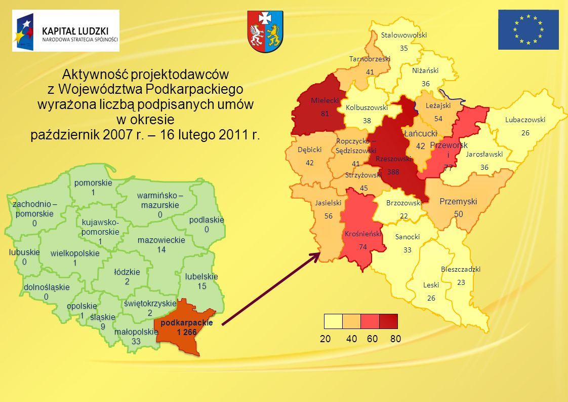 Aktywność projektodawców z Województwa Podkarpackiego wyrażona liczbą podpisanych umów w okresie październik 2007 r. – 16 lutego 2011 r. Brzozowski 22