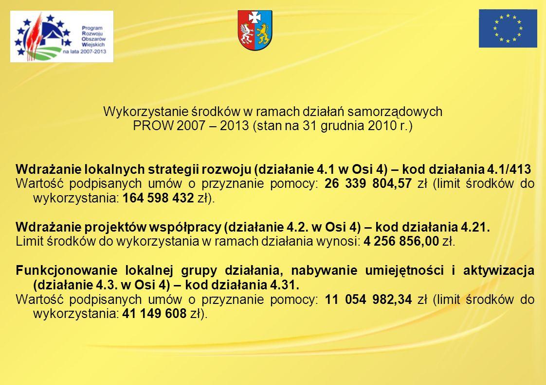 Wykorzystanie środków w ramach działań samorządowych PROW 2007 – 2013 (stan na 31 grudnia 2010 r.) Wdrażanie lokalnych strategii rozwoju (działanie 4.