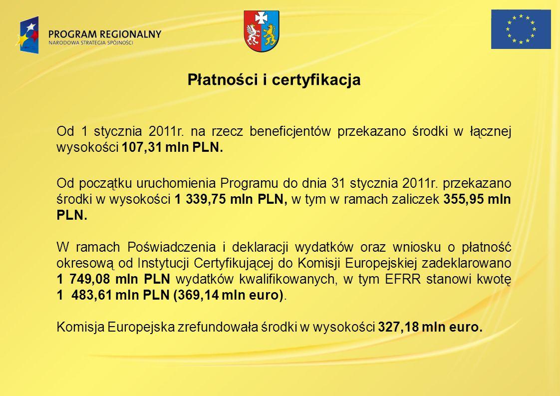 Płatności i certyfikacja Od 1 stycznia 2011r. na rzecz beneficjentów przekazano środki w łącznej wysokości 107,31 mln PLN. Od początku uruchomienia Pr