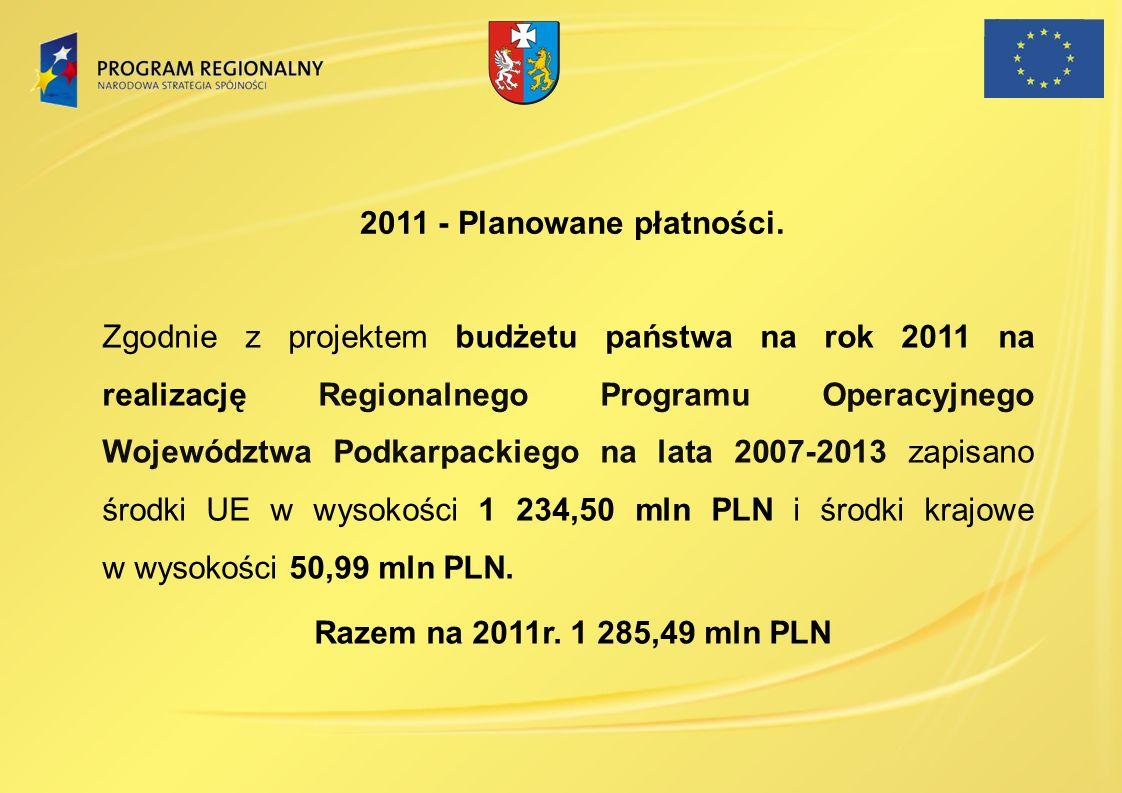 2011 - Planowane płatności. Zgodnie z projektem budżetu państwa na rok 2011 na realizację Regionalnego Programu Operacyjnego Województwa Podkarpackieg