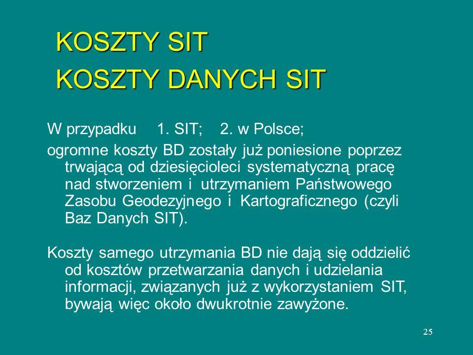 25 KOSZTY SIT KOSZTY SIT KOSZTY DANYCH SIT KOSZTY DANYCH SIT W przypadku 1. SIT; 2. w Polsce; ogromne koszty BD zostały już poniesione poprzez trwając