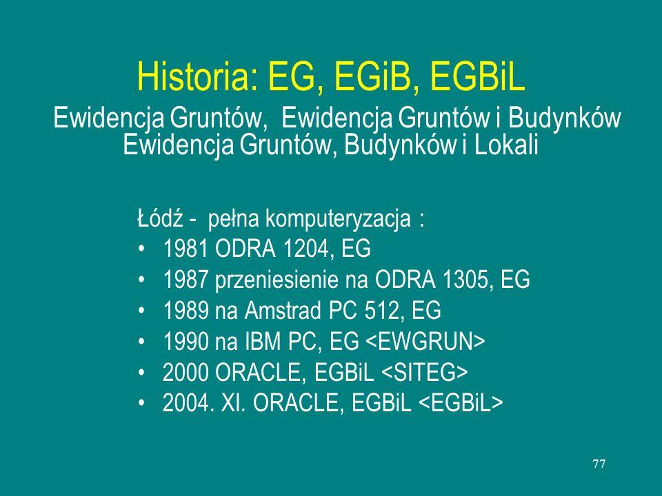 77 Historia: EG, EGiB, EGBiL Ewidencja Gruntów, Ewidencja Gruntów i Budynków Ewidencja Gruntów, Budynków i Lokali Łódź - pełna komputeryzacja : 1981 O
