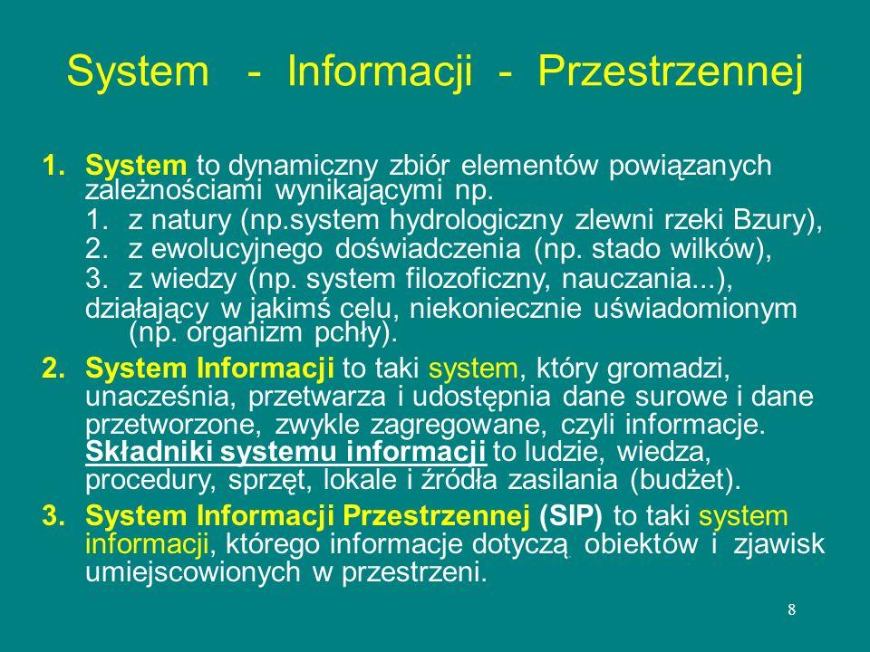 8 System - Informacji - Przestrzennej 1. 1.System to dynamiczny zbiór elementów powiązanych zależnościami wynikającymi np. 1. 1.z natury (np.system hy