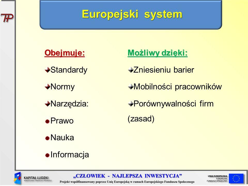 Obejmuje: Standardy Normy Narzędzia: Prawo Nauka Informacja Możliwy dzięki: Zniesieniu barier Mobilności pracowników Porównywalności firm (zasad) Europejski system