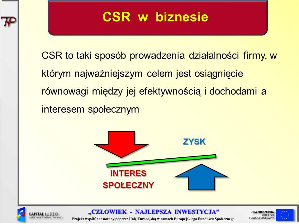 CSR to taki sposób prowadzenia działalności firmy, w którym najważniejszym celem jest osiągnięcie równowagi między jej efektywnością i dochodami a interesem społecznym CSR w biznesie