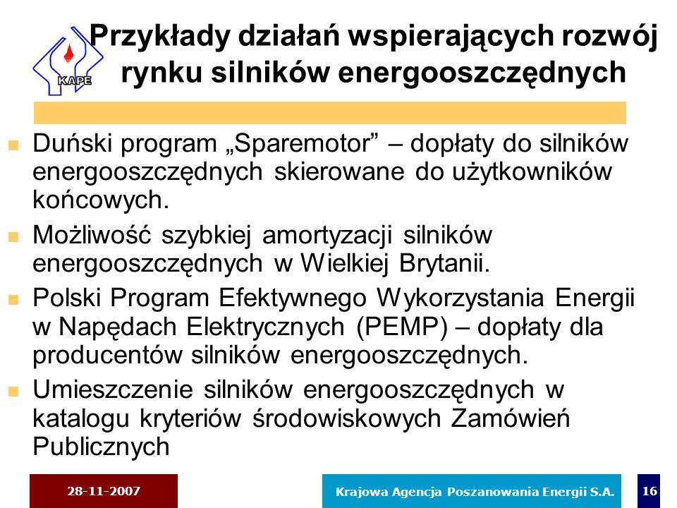 28-11-2007 Krajowa Agencja Poszanowania Energii S.A. 16 Przykłady działań wspierających rozwój rynku silników energooszczędnych n Duński program Spare
