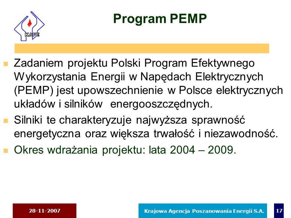 28-11-2007 Krajowa Agencja Poszanowania Energii S.A. 17 Program PEMP n Zadaniem projektu Polski Program Efektywnego Wykorzystania Energii w Napędach E