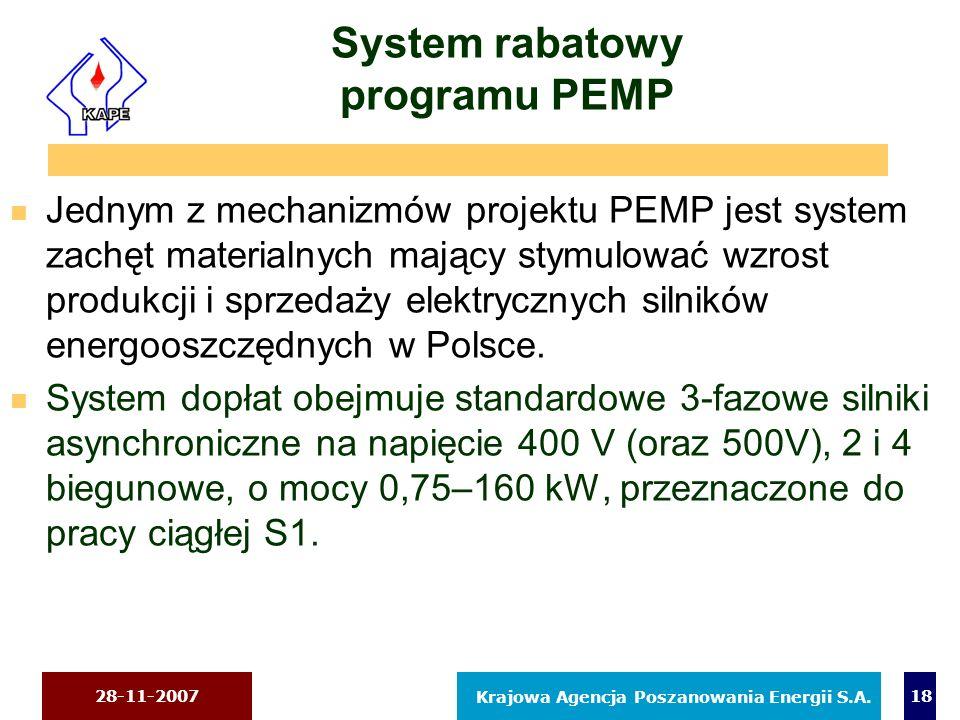 28-11-2007 Krajowa Agencja Poszanowania Energii S.A. 18 System rabatowy programu PEMP n Jednym z mechanizmów projektu PEMP jest system zachęt material