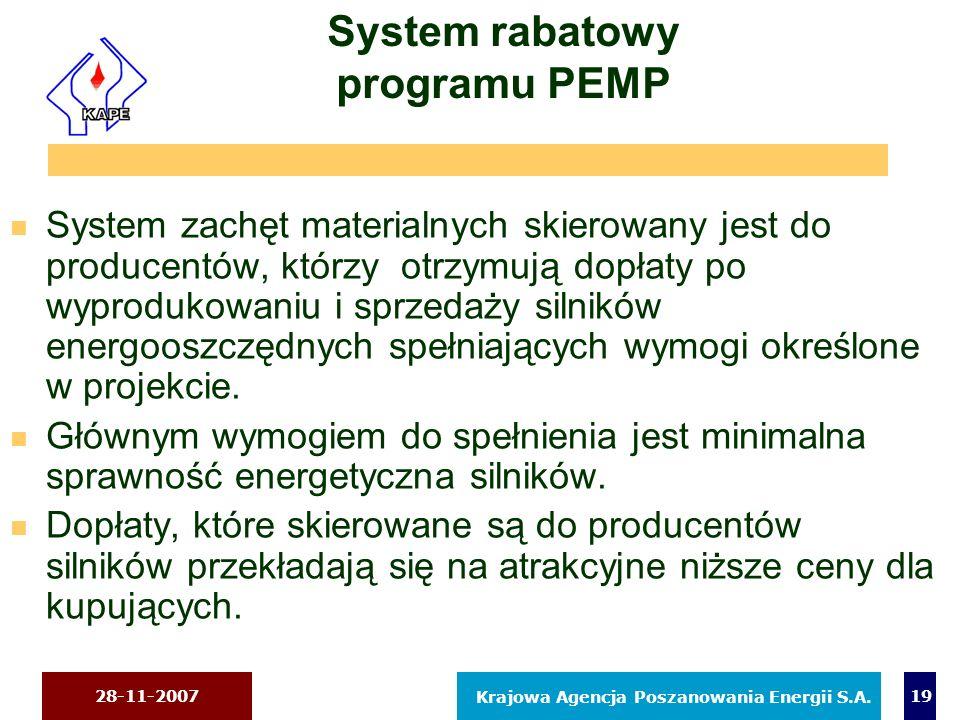 28-11-2007 Krajowa Agencja Poszanowania Energii S.A. 19 System rabatowy programu PEMP n System zachęt materialnych skierowany jest do producentów, któ