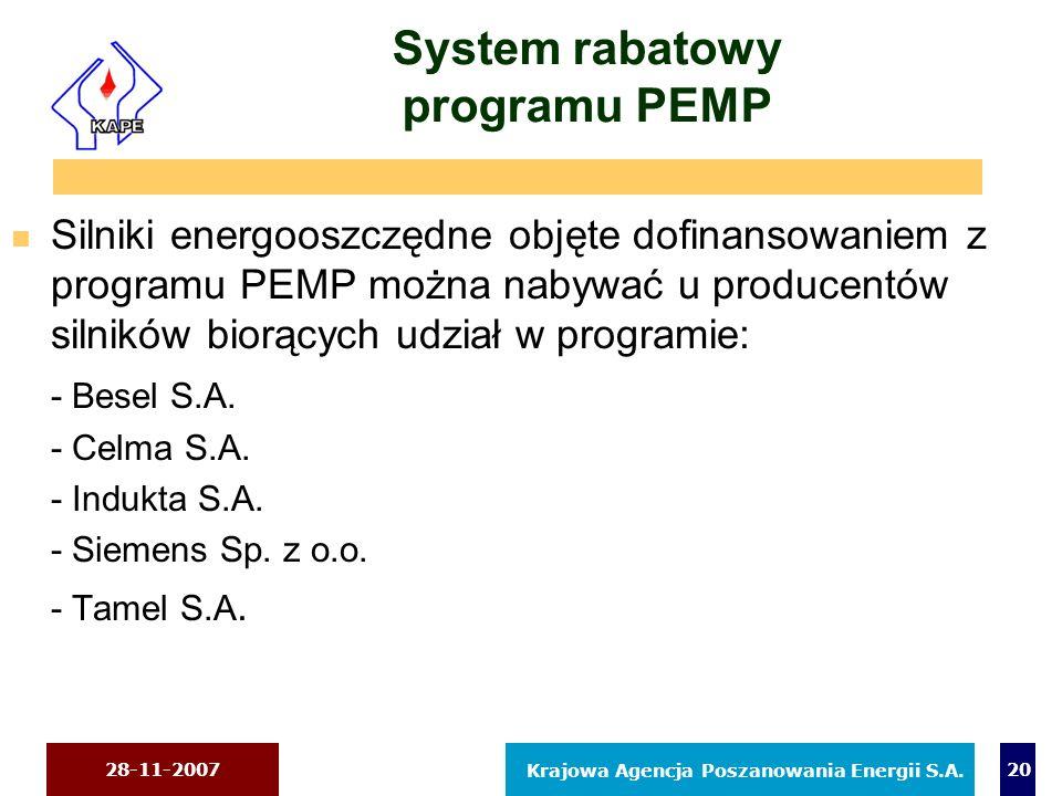 28-11-2007 Krajowa Agencja Poszanowania Energii S.A. 20 System rabatowy programu PEMP n Silniki energooszczędne objęte dofinansowaniem z programu PEMP