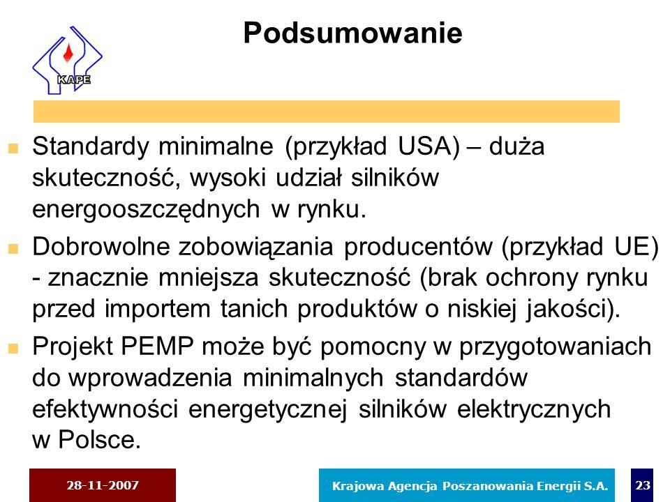 28-11-2007 Krajowa Agencja Poszanowania Energii S.A. 23 Podsumowanie n Standardy minimalne (przykład USA) – duża skuteczność, wysoki udział silników e