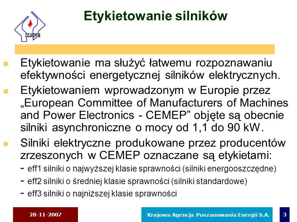 28-11-2007 Krajowa Agencja Poszanowania Energii S.A. 3 Etykietowanie silników n Etykietowanie ma służyć łatwemu rozpoznawaniu efektywności energetyczn
