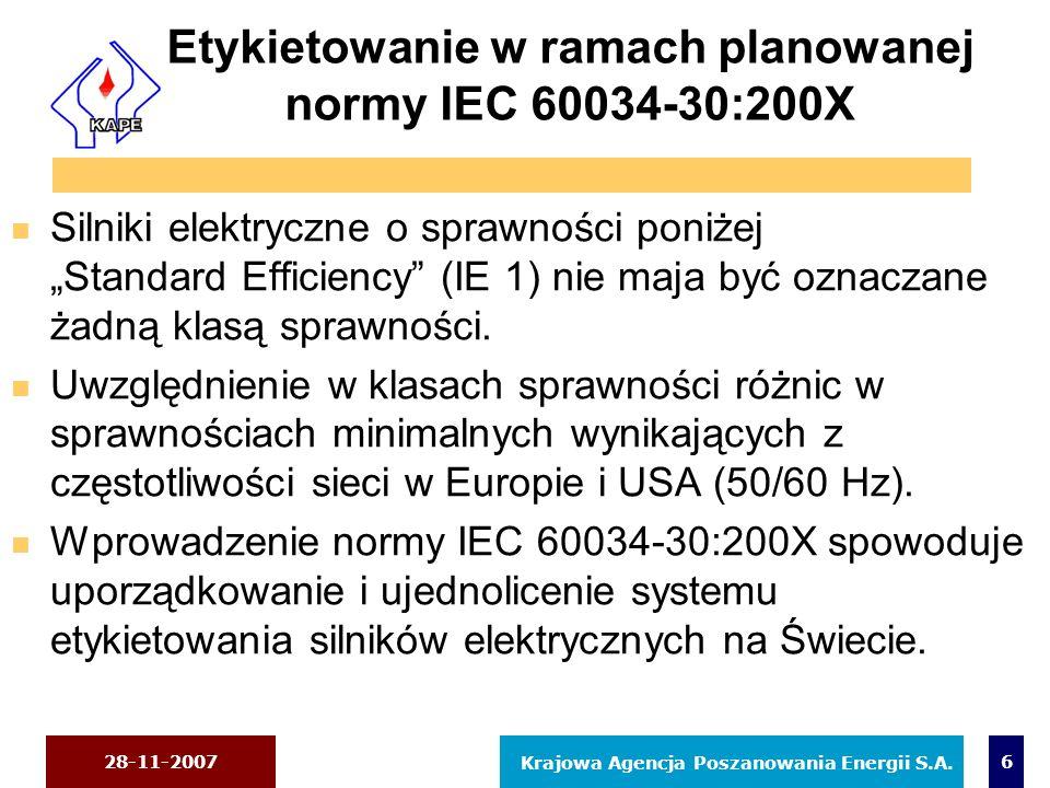 28-11-2007 Krajowa Agencja Poszanowania Energii S.A. 6 Etykietowanie w ramach planowanej normy IEC 60034-30:200X n Silniki elektryczne o sprawności po