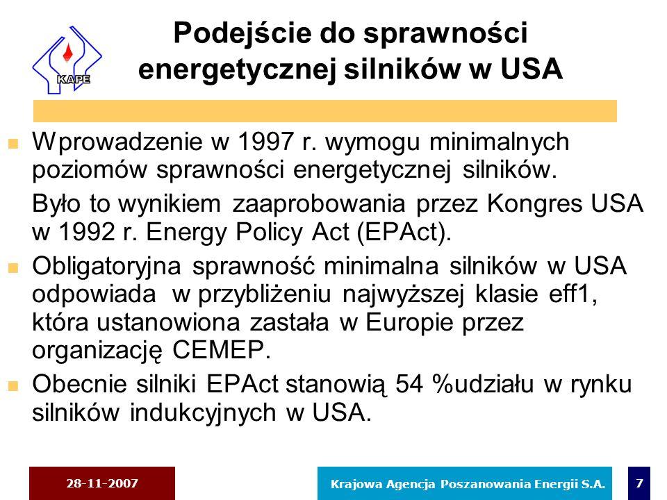 28-11-2007 Krajowa Agencja Poszanowania Energii S.A. 7 Podejście do sprawności energetycznej silników w USA n Wprowadzenie w 1997 r. wymogu minimalnyc