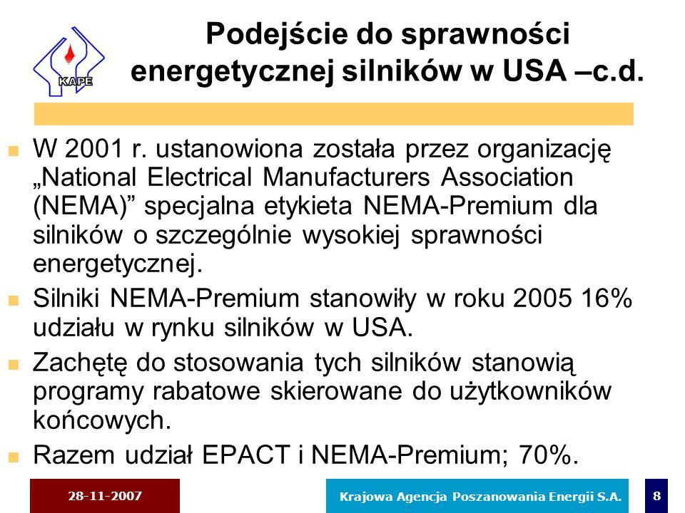 28-11-2007 Krajowa Agencja Poszanowania Energii S.A. 8 Podejście do sprawności energetycznej silników w USA –c.d. n W 2001 r. ustanowiona została prze