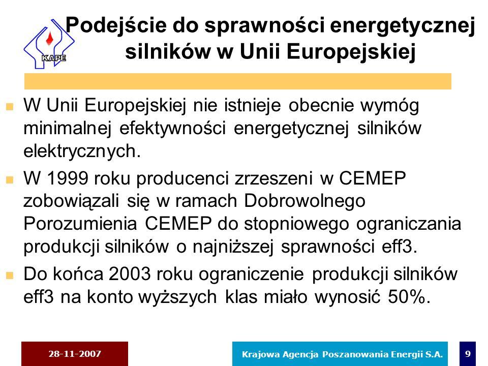 28-11-2007 Krajowa Agencja Poszanowania Energii S.A. 9 Podejście do sprawności energetycznej silników w Unii Europejskiej n W Unii Europejskiej nie is