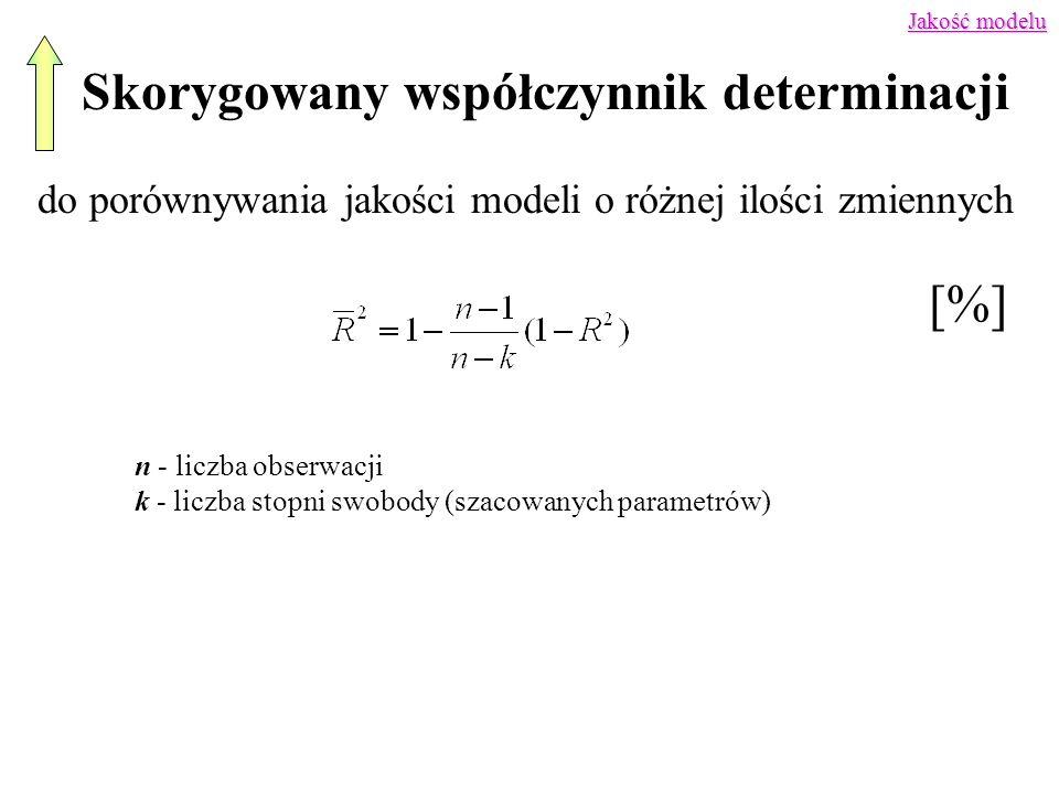 Skorygowany współczynnik determinacji do porównywania jakości modeli o różnej ilości zmiennych n - liczba obserwacji k - liczba stopni swobody (szacowanych parametrów) [%] Jakość modelu