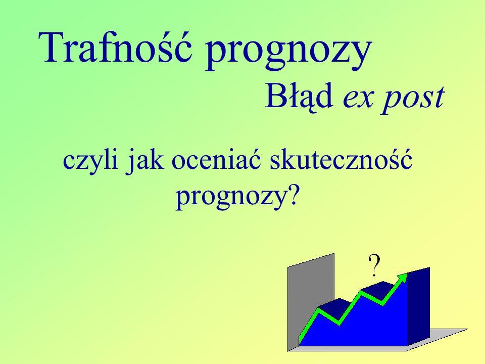 Trafność prognozy Błąd ex post czyli jak oceniać skuteczność prognozy?