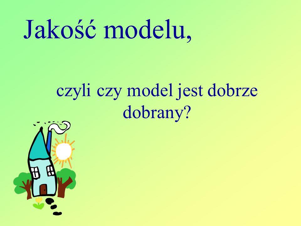 Jakość modelu, czyli czy model jest dobrze dobrany?