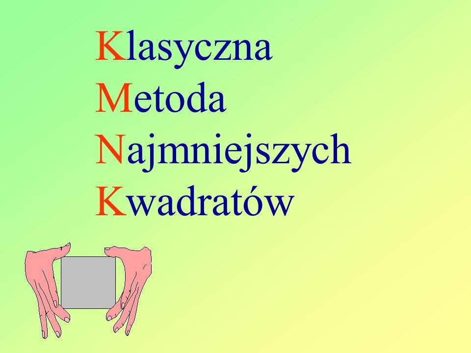 Klasyczna Metoda Najmniejszych Kwadratów