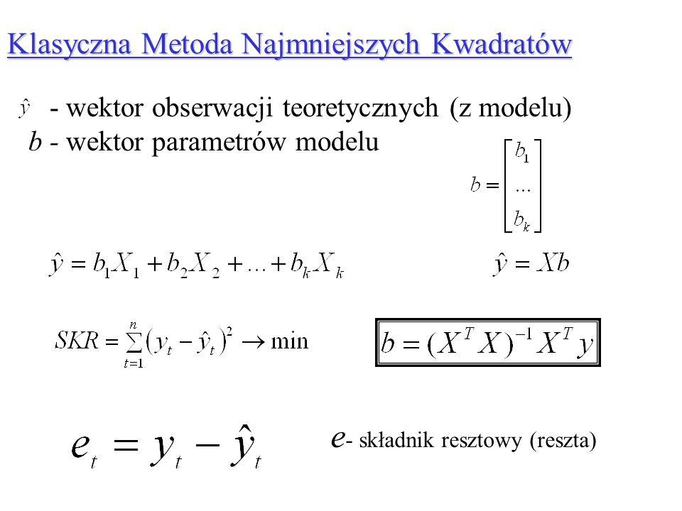 - wektor obserwacji teoretycznych (z modelu) b - wektor parametrów modelu Klasyczna Metoda Najmniejszych Kwadratów e - składnik resztowy (reszta)