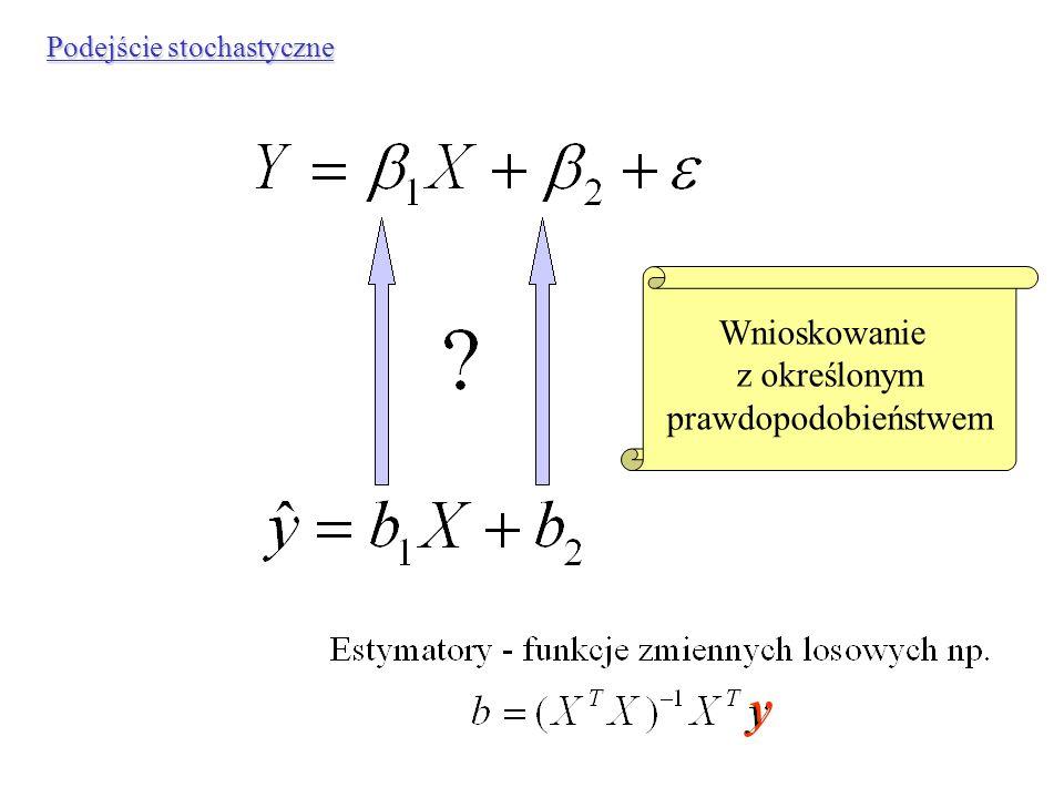 Wnioskowanie z określonym prawdopodobieństwem y Podejście stochastyczne