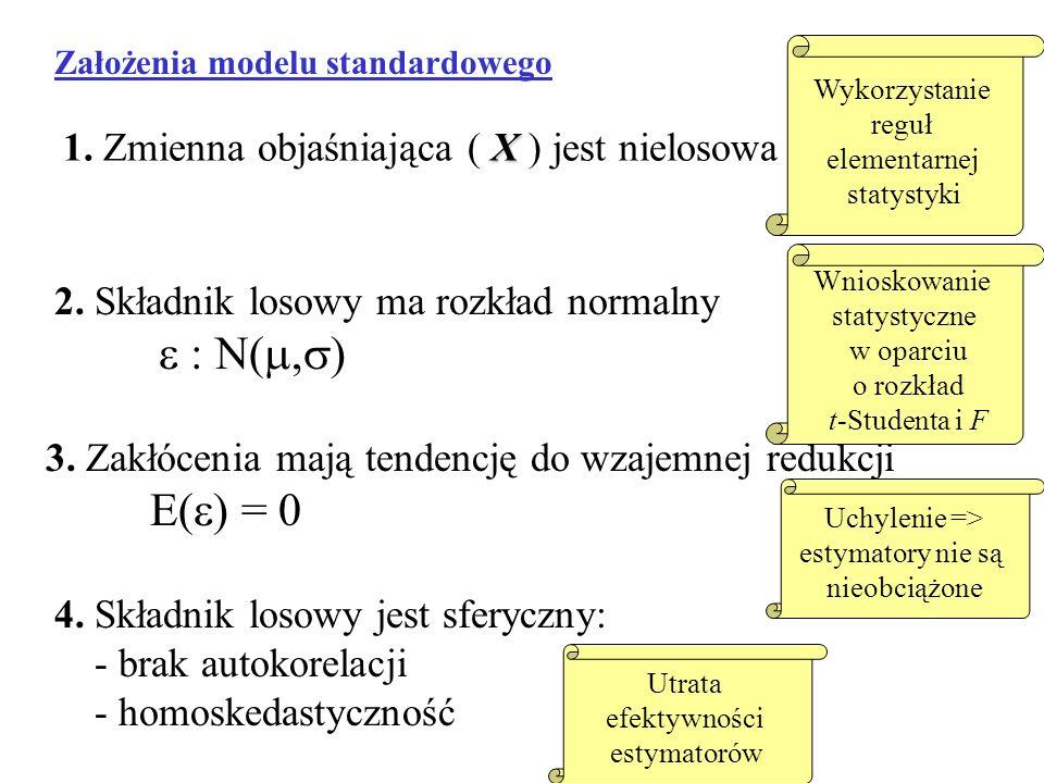 X 1. Zmienna objaśniająca ( X ) jest nielosowa 2. Składnik losowy ma rozkład normalny : N(, ) Założenia modelu standardowego 3. Zakłócenia mają tenden