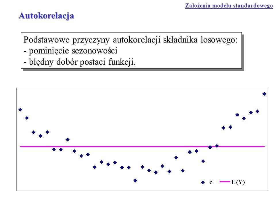 Podstawowe przyczyny autokorelacji składnika losowego: - pominięcie sezonowości - błędny dobór postaci funkcji. Podstawowe przyczyny autokorelacji skł