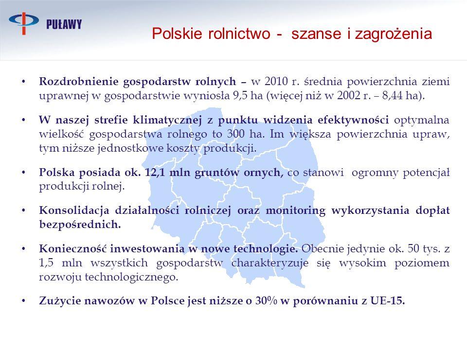Polskie rolnictwo - szanse i zagrożenia Rozdrobnienie gospodarstw rolnych – w 2010 r. średnia powierzchnia ziemi uprawnej w gospodarstwie wyniosła 9,5