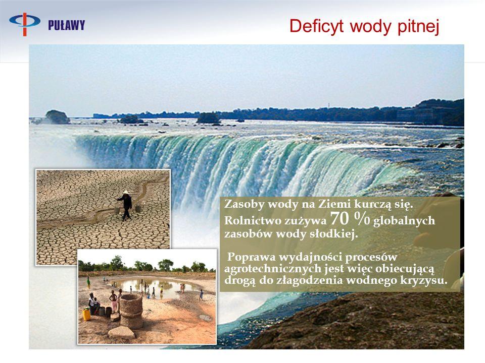 Deficyt wody pitnej Zasoby wody na Ziemi kurczą się. Rolnictwo zużywa 70 % globalnych zasobów wody słodkiej. Poprawa wydajności procesów agrotechniczn