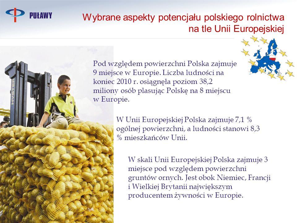 Wybrane aspekty potencjału polskiego rolnictwa na tle Unii Europejskiej W skali Unii Europejskiej Polska zajmuje 3 miejsce pod względem powierzchni gr