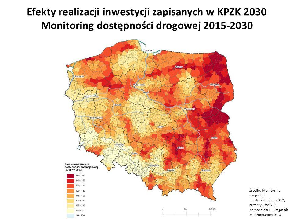 Efekty realizacji inwestycji zapisanych w KPZK 2030 Monitoring dostępności drogowej 2015-2030 Źródło: Monitoring spójności terytorialnej…., 2012, auto