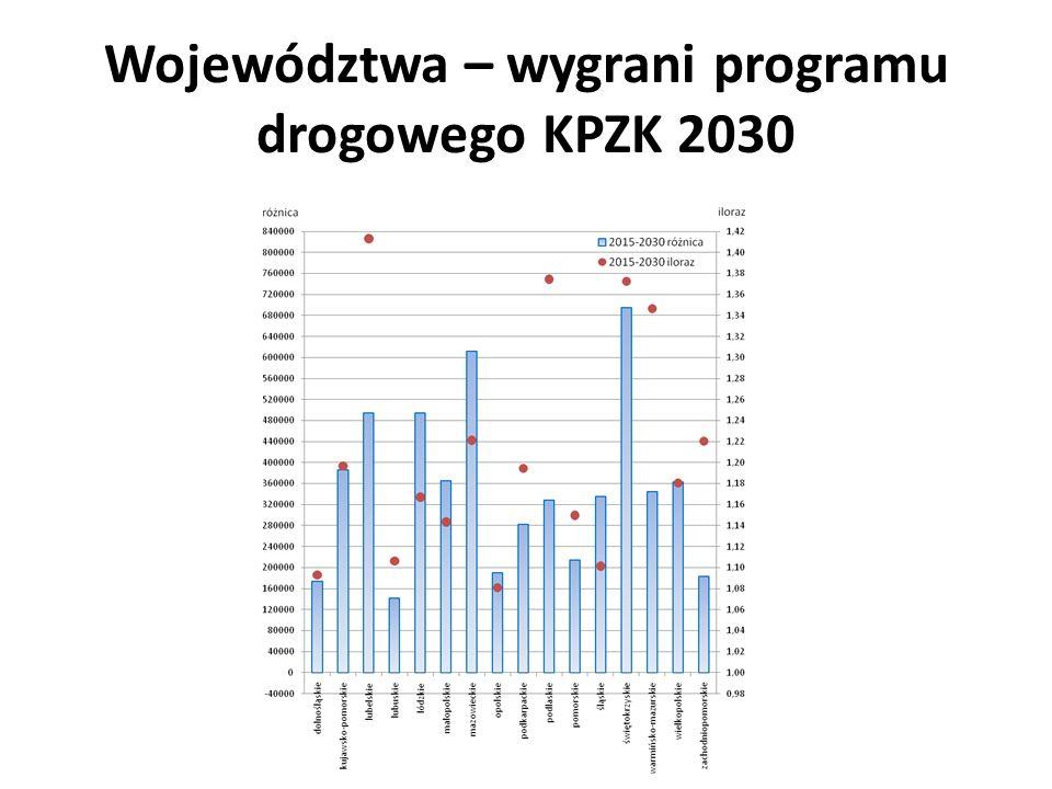 Województwa – wygrani programu drogowego KPZK 2030