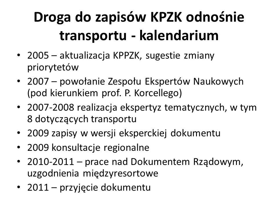 Droga do zapisów KPZK odnośnie transportu - kalendarium 2005 – aktualizacja KPPZK, sugestie zmiany priorytetów 2007 – powołanie Zespołu Ekspertów Nauk