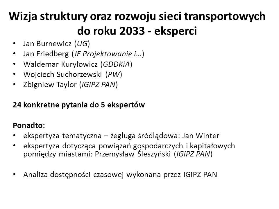 Wizja struktury oraz rozwoju sieci transportowych do roku 2033 - eksperci Jan Burnewicz (UG) Jan Friedberg (JF Projektowanie i…) Waldemar Kuryłowicz (