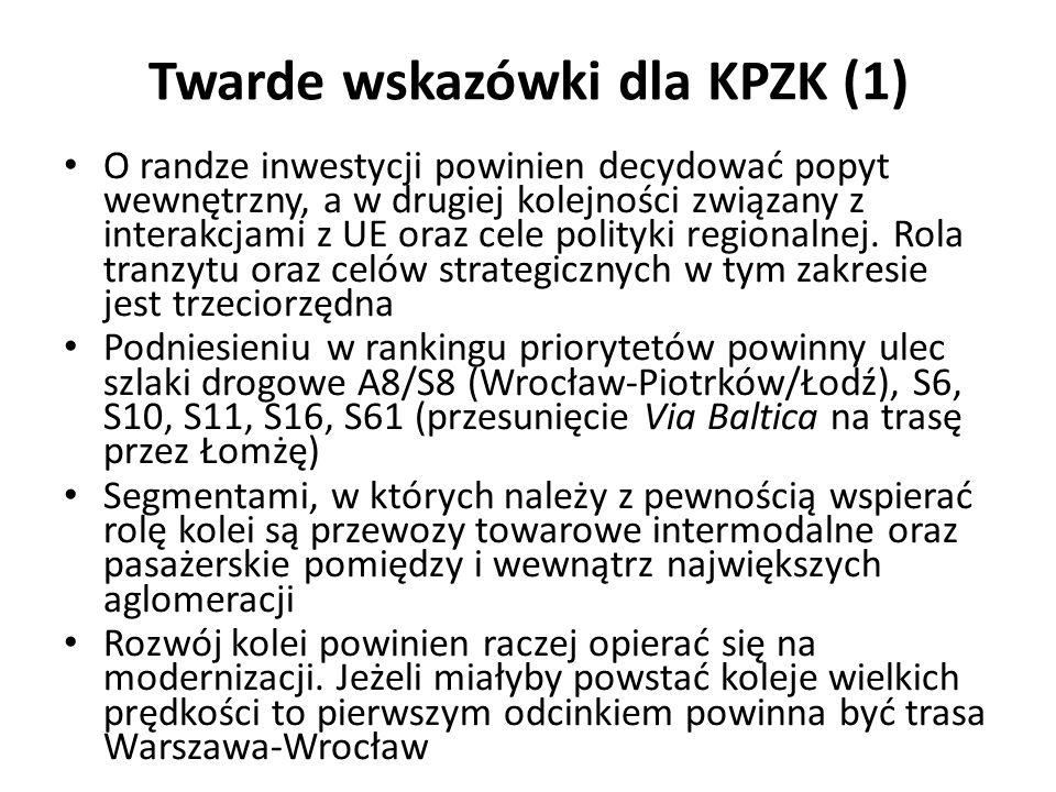 Twarde wskazówki dla KPZK (2) Systemu szybkich kolei miejskich potrzebują Warszawa, GOP (z Krakowem) i Trójmiasto Nie jest celowa budowa centralnego portu lotniczego, Warszawa i Łódź potrzebują jednak nowych lotnisk cywilnych Lotnicze porty regionalne na pewno powinny powstać w Lublinie, Białymstoku, Słupsku (lub Koszalinie) i na Mazurach Jedynym istotnym i modernizowanym szlakiem żeglugi śródlądowej ma pozostać Odra Polska nie potrzebuje nowych portów morskich Należy dążyć do wprowadzenia systemu road pricing