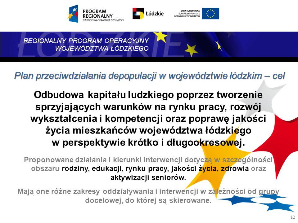 REGIONALNY PROGRAM OPERACYJNY WOJEWÓDZTWA ŁÓDZKIEGO 12 Plan przeciwdziałania depopulacji w województwie łódzkim – cel Odbudowa kapitału ludzkiego popr