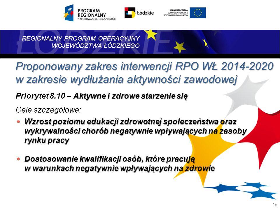 REGIONALNY PROGRAM OPERACYJNY WOJEWÓDZTWA ŁÓDZKIEGO 16 Proponowany zakres interwencji RPO WŁ 2014-2020 w zakresie wydłużania aktywności zawodowej Akty