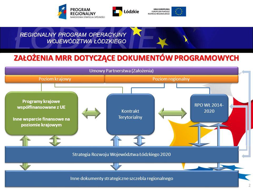 REGIONALNY PROGRAM OPERACYJNY WOJEWÓDZTWA ŁÓDZKIEGO RPO WŁ 2014-2020 (dwufunduszowy) Osie Priorytetowe (jednofunduszowe) Oś priorytetowa VII: Wzrost zasobów pracy w regionie na rzecz przeciwdziałania depopulacji Oś priorytetowa VIII: Innowacyjna edukacja w regionie Oś priorytetowa IX: Wspieranie rewitalizacji gospodarczej i społecznej na terenie Miejskich Obszarów Funkcjonalnych (MOF) Oś priorytetowa XI: Pomoc techniczna - EFS EFS EFRR Cross-financing (do 10%) Oś priorytetowa I: Nowoczesne technologie na rzecz inteligentnych specjalizacji regionalnych Oś priorytetowa II: Wzrost konkurencyjności MŚP oraz rozwój technologii informacyjno-komunikacyjnych w przedsiębiorstwach Oś priorytetowa III: Systemy transportowe Oś priorytetowa IV: Gospodarka niskoemisyjna i ochrona środowiska Oś priorytetowa V: Infrastruktura społeczna, technologie informacyjno- komunikacyjne w usługach publicznych oraz rewitalizacja zdegradowanych obszarów mieszkaniowych i poprzemysłowych Oś priorytetowa VI: Rewitalizacja zdegradowanych obszarów mieszkaniowych i poprzemysłowych na terenie Miejskich Obszarów Funkcjonalnych (MOF) Oś priorytetowa X: Pomoc techniczna – EFRR Wstępny Zarys RPO WŁ 2014-2020 3