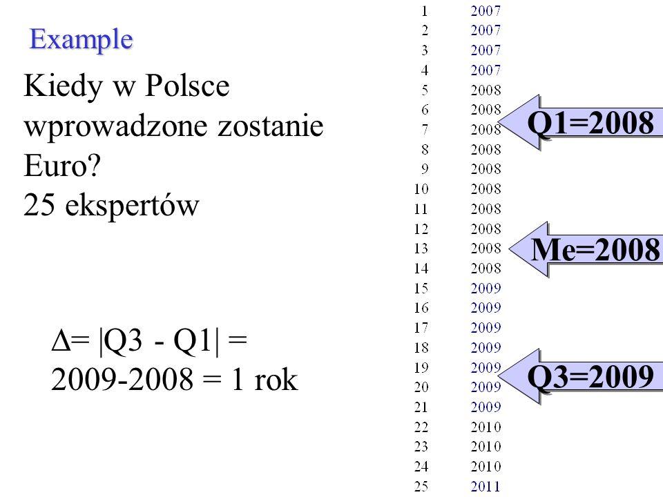 Example Kiedy w Polsce wprowadzone zostanie Euro? 25 ekspertów Me=2008 Q1=2008 Q3=2009 = |Q3 - Q1| = 2009-2008 = 1 rok
