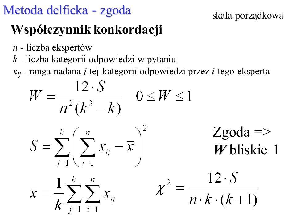Metoda delficka - zgoda skala porządkowa Współczynnik konkordacji n - liczba ekspertów k - liczba kategorii odpowiedzi w pytaniu x ij - ranga nadana j