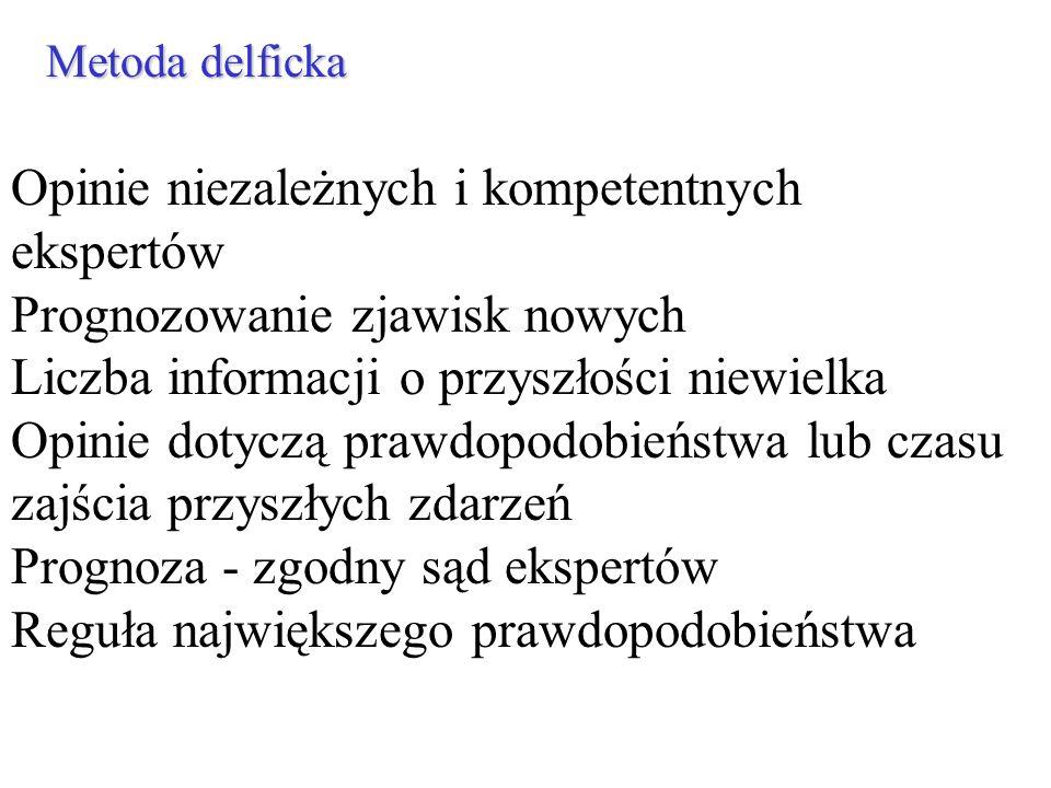 Metoda delficka - założenia Niezależność opinii ekspertów Anonimowość wypowiadanych sądów Wieloetapowość postępowania Uzgadnianie i sumowanie opinii osób kompetentnych