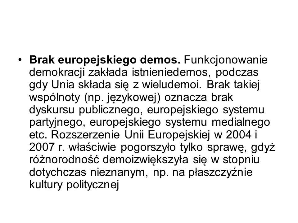 Brak europejskiego demos.