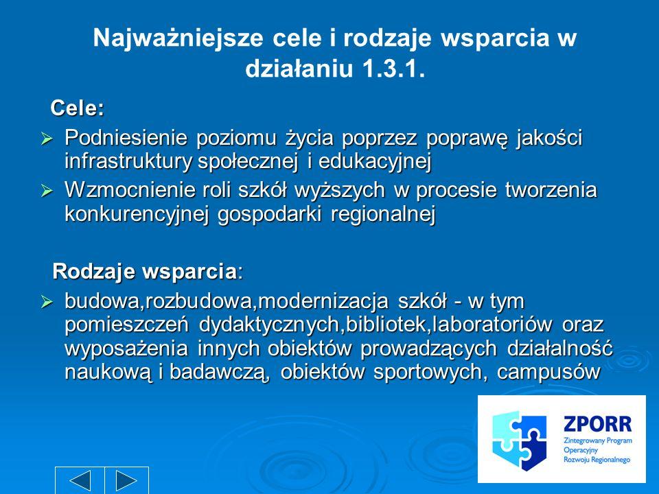 Najważniejsze cele i rodzaje wsparcia w działaniu 1.3.1. Cele: Cele: Podniesienie poziomu życia poprzez poprawę jakości infrastruktury społecznej i ed