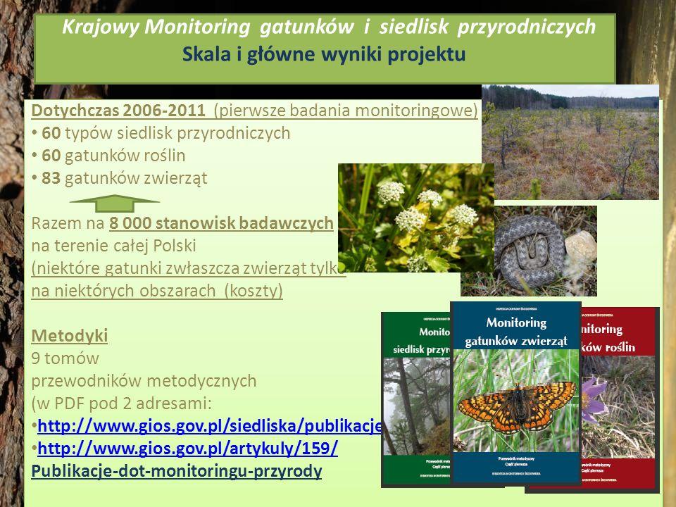 Wyniki projektu -cd.: baza danych/strona internetowa/ BMP adres strony internetowej adres strony internetowej http://www.gios.gov.pl /siedliska/ http://www.gios.gov.pl /siedliska/