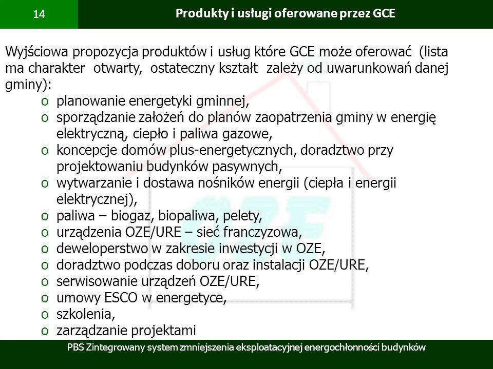 PBS Zintegrowany system zmniejszenia eksploatacyjnej energochłonności budynków 14 Produkty i usługi oferowane przez GCE Wyjściowa propozycja produktów