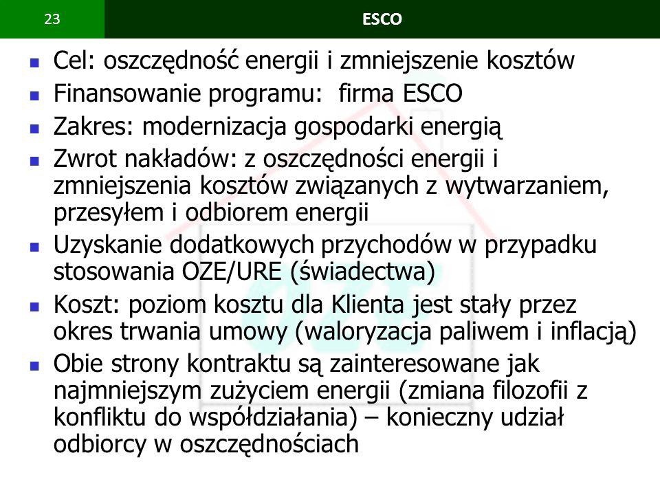 PBS Zintegrowany system zmniejszenia eksploatacyjnej energochłonności budynków 23 ESCO Cel: oszczędność energii i zmniejszenie kosztów Finansowanie pr