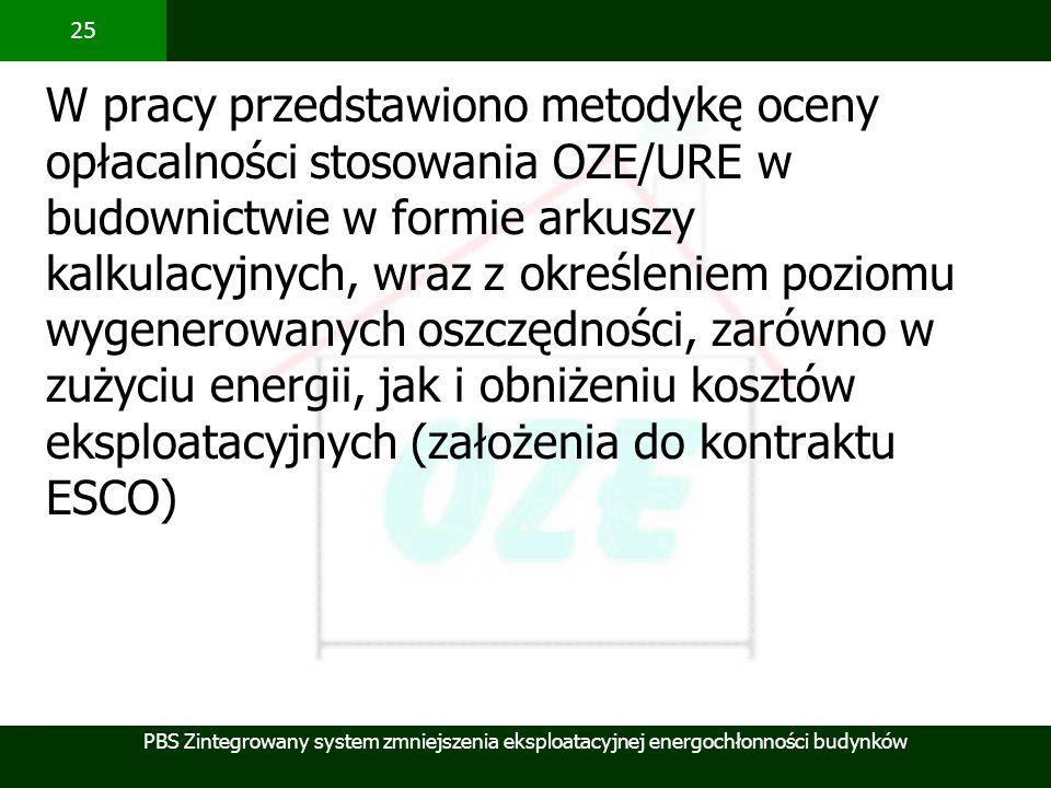 PBS Zintegrowany system zmniejszenia eksploatacyjnej energochłonności budynków 25 W pracy przedstawiono metodykę oceny opłacalności stosowania OZE/URE