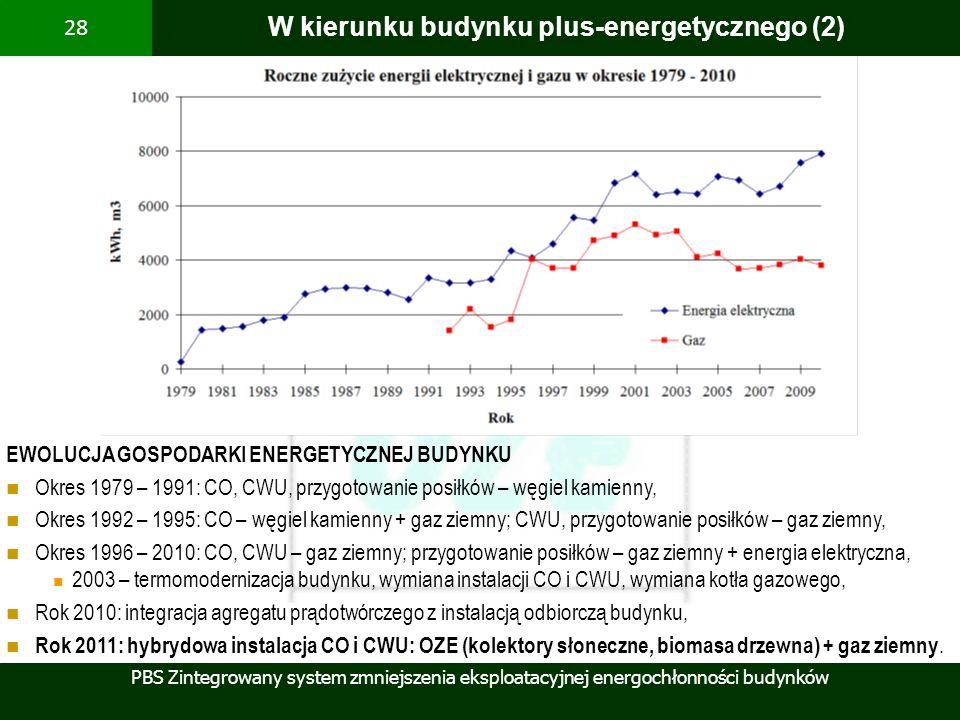 PBS Zintegrowany system zmniejszenia eksploatacyjnej energochłonności budynków 28 W kierunku budynku plus-energetycznego (2) EWOLUCJA GOSPODARKI ENERG